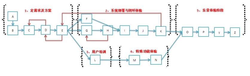 电路 电路图 电子 原理图 836_256