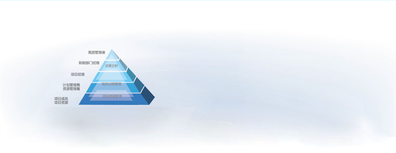 格鲁布公司服务于铁路、石油系统和大型厂矿企业的自备电厂、变电站等电力单位。使用伟峰工程管理软件主要解决了成本管理失控。伟峰主要帮助格鲁布公司梳理了整个成本构成体系,对不同的成本构成使用合理的管控手段;使外部人员能准确及时报成本。